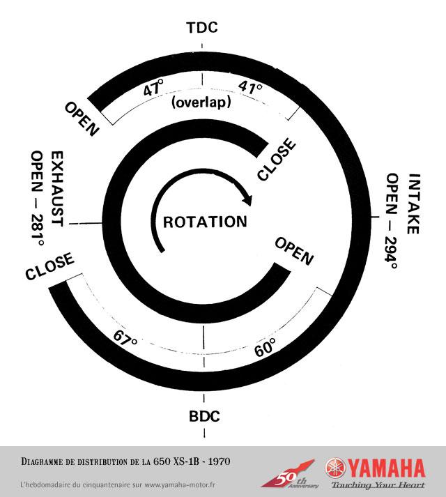 [Image: ym50_doc_k-07-xs1b-distrib.jpg]