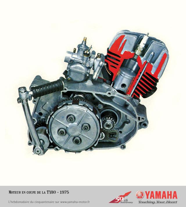Le jeu de l'image Ym50_doc_k-12-ty80-moteur